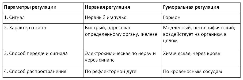 Статья Задания части В с